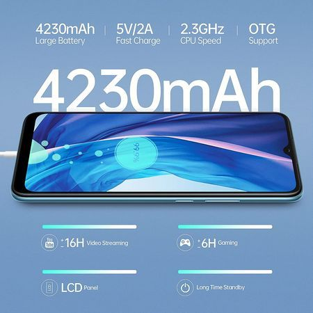 Oppo A15 with 4230mah Battery